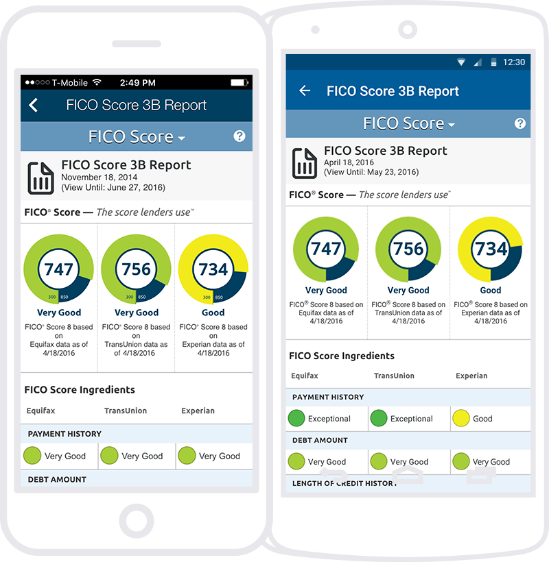MyFICO mobile app